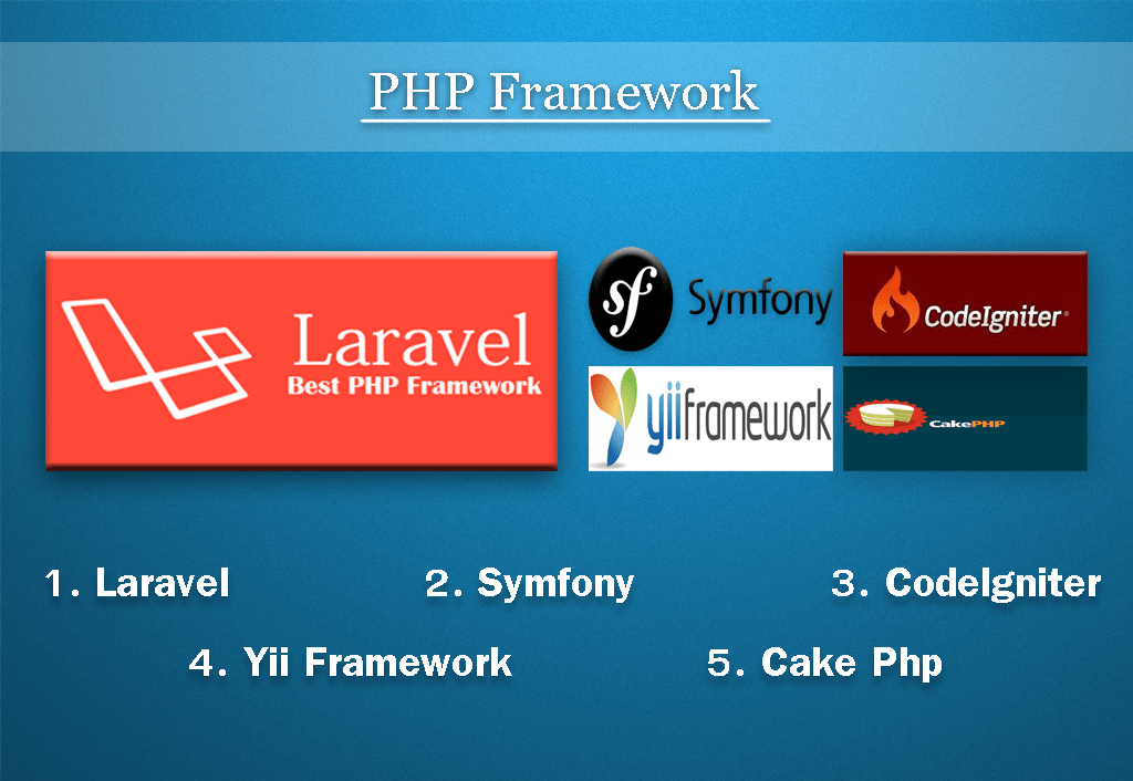 PHP Framework For Web Development – 2016