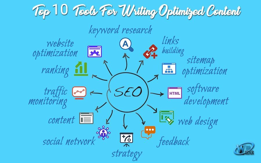 10 Online Writing And Editing Tools To Write SEO Optimized Content