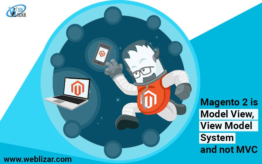 Magento 2 is Model View, View Model System and Not MVC – Explained