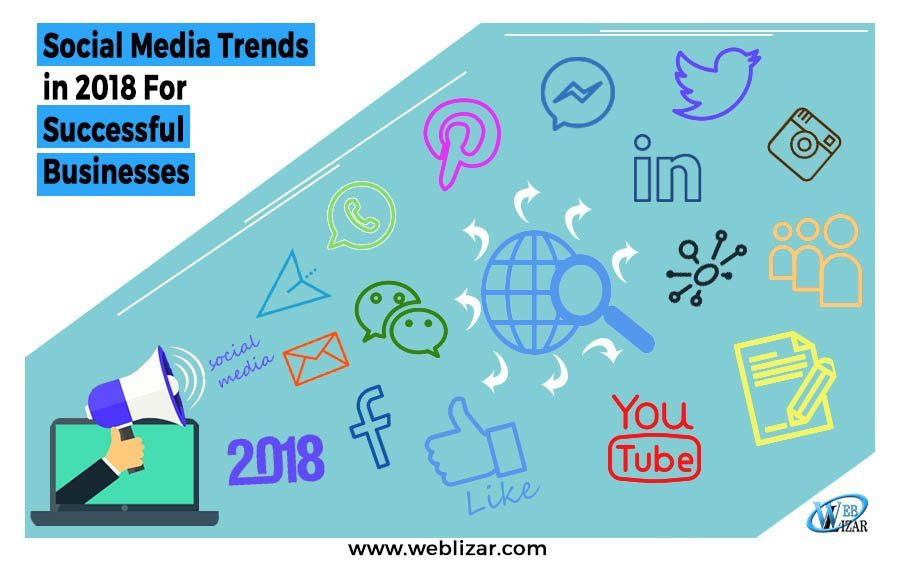 Social Media Trends in 2018 For Successful Businesses