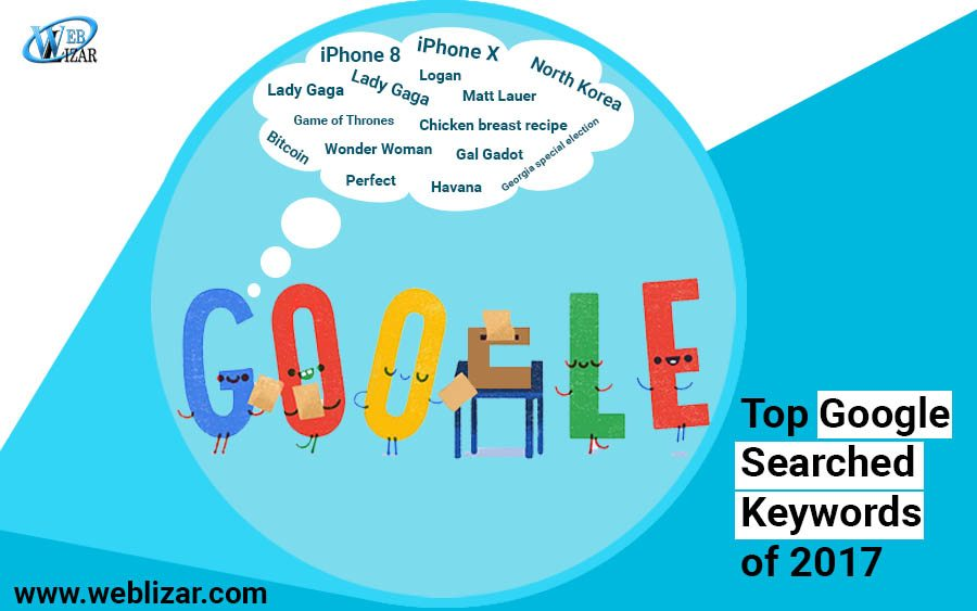 Top Google Searched Keywords of 2017