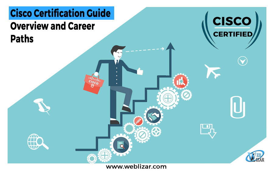 Cisco Certification Guide Overview and Career Paths