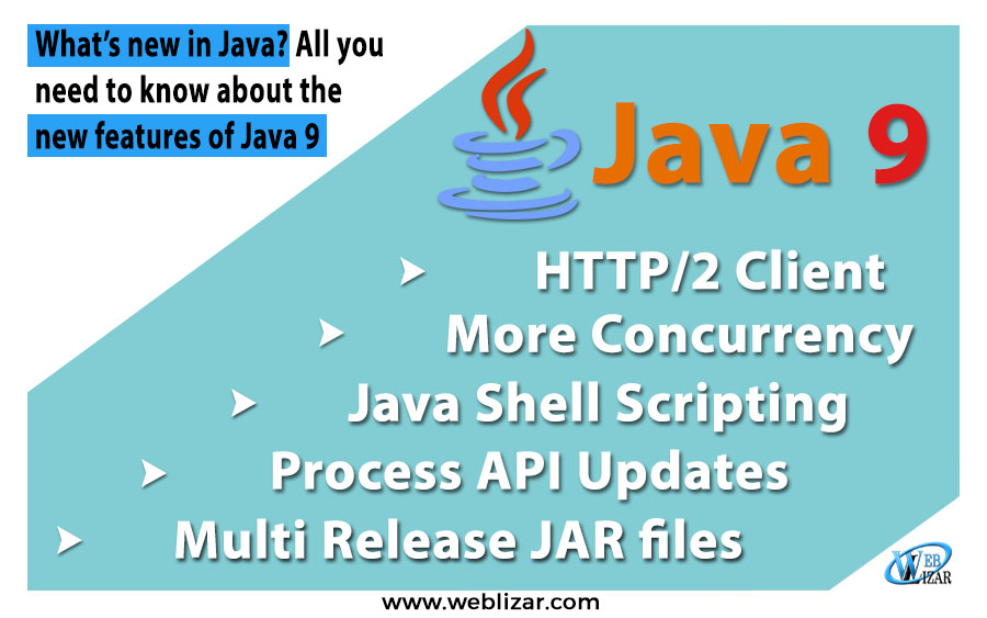 Java 9 – All You Need To Know About The Features Of New Java