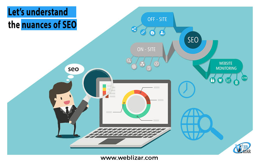 Let's understand the nuances of SEO