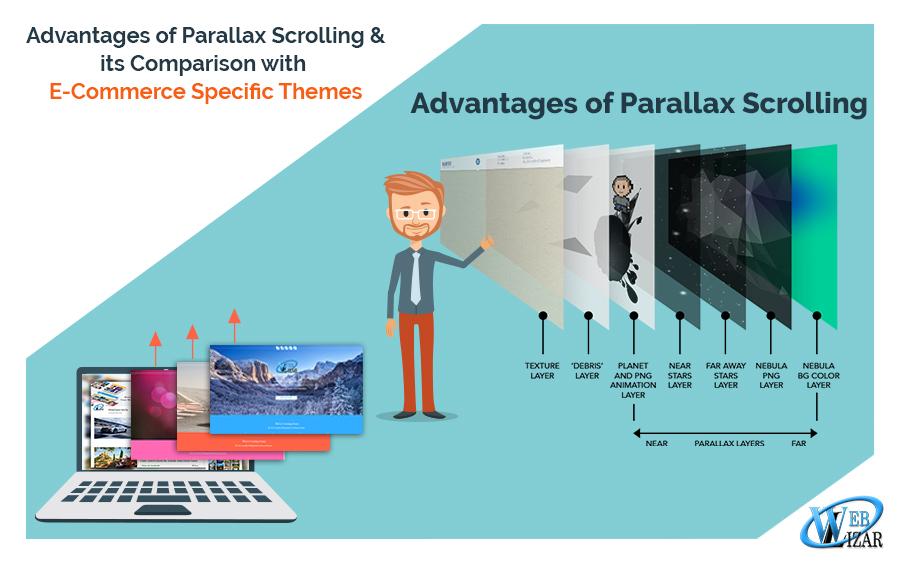 Parallax Scrolling technique