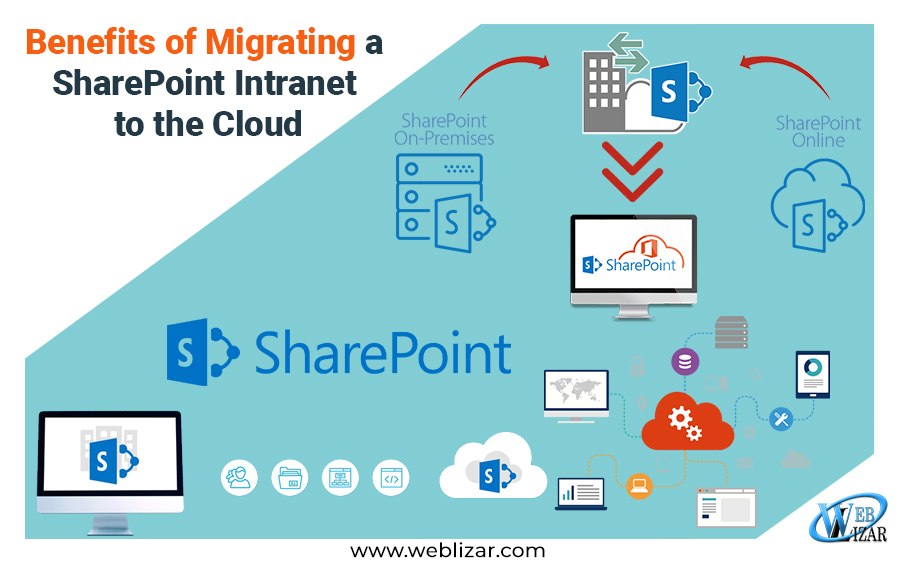 Benefits of Migrating a SharePoint Intranet to the Cloud