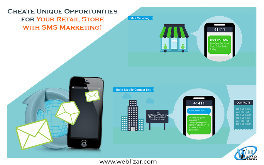 Create Unique Opportunities for Your Retail Store with SMS Marketing!