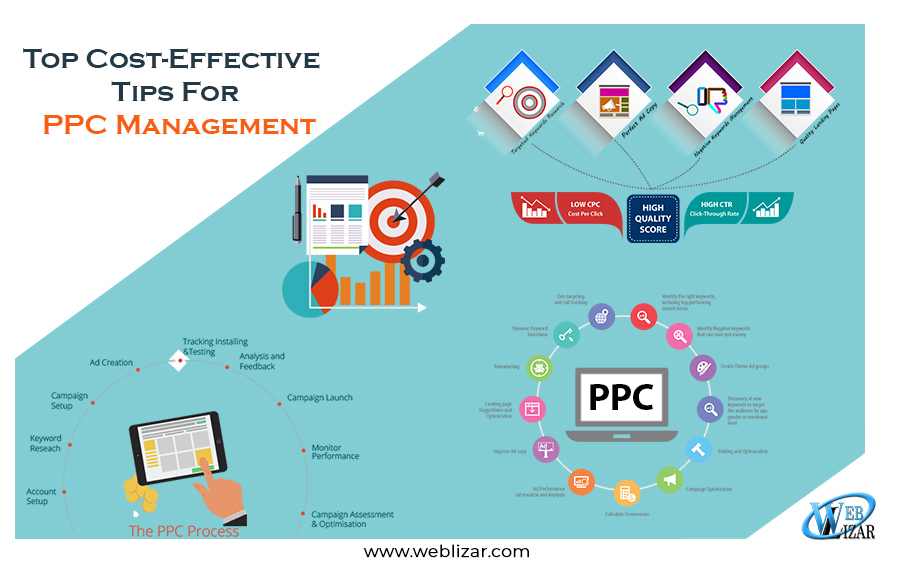top cost effective tips ppc management PPC