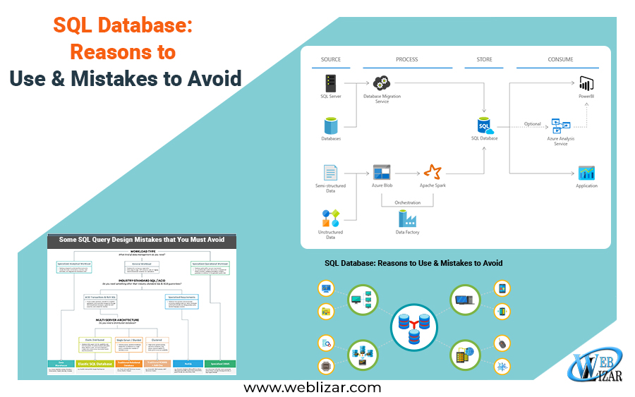 SQL Database Reasons Use Mistakes Avoid