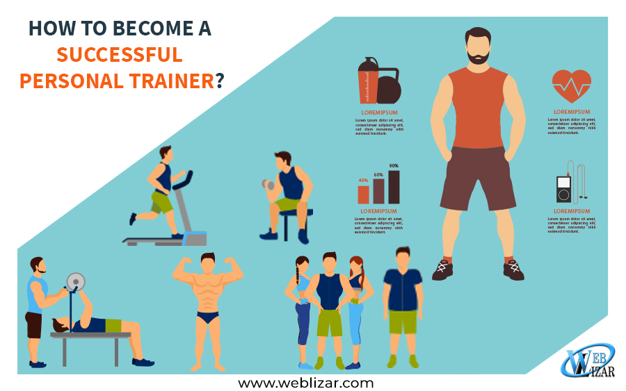 HOW TO BECOME A SUCCESSFUL PERSONAL-TRAINER?