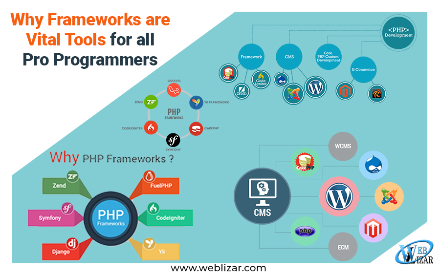 Why Frameworks Are Vital Tools For All Pro Programmers