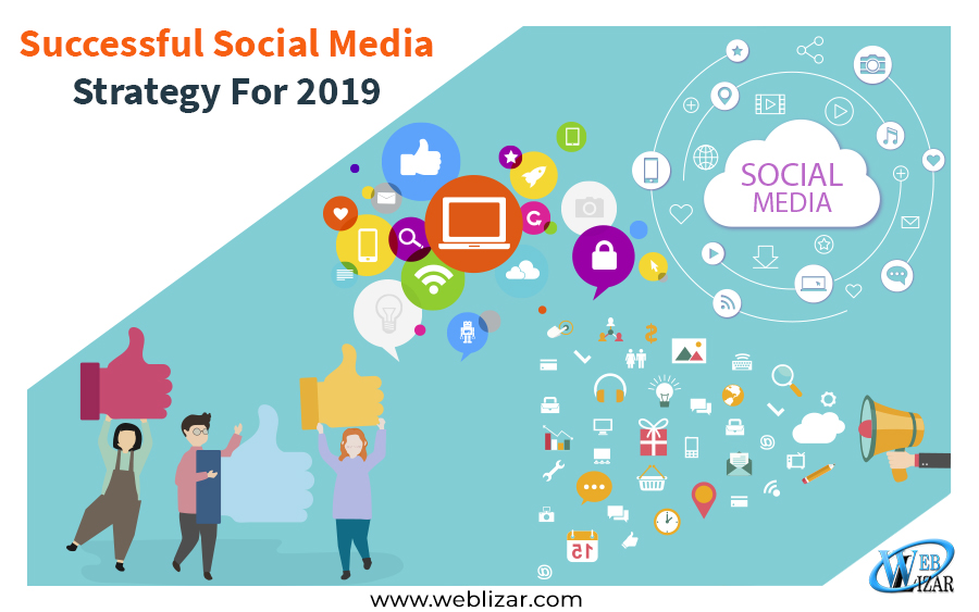 Successful Social Media Strategy For 2019