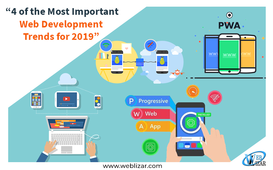 4 of the Most Important Web Development Trends for 2019