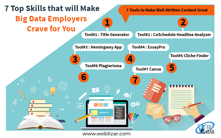 7 Tools to Make Well-Written Content Great
