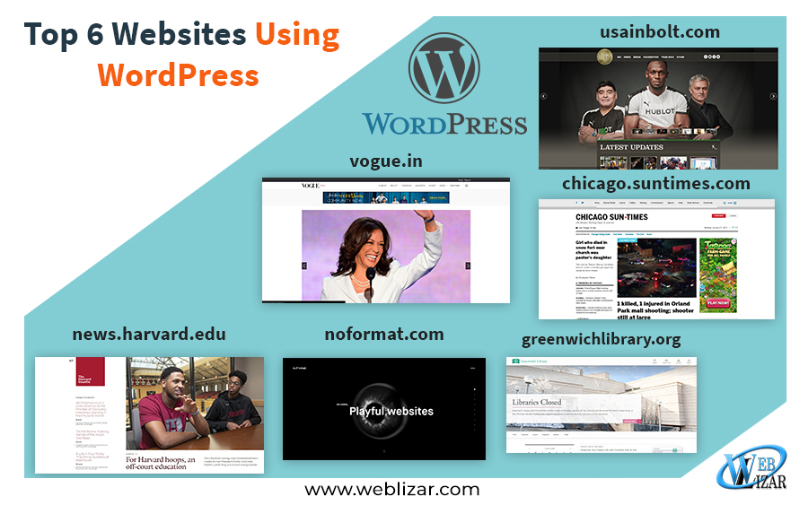 Top 6 Websites Using WordPress