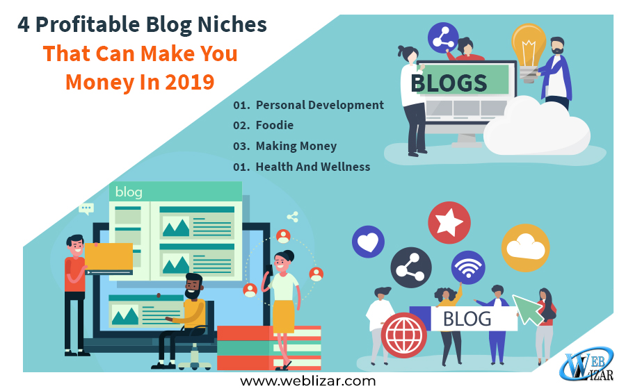 4 Profitable Blog Niches That Can Make You Money In 2019