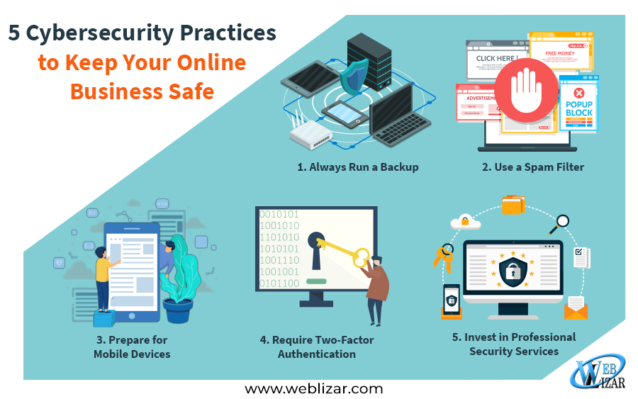 5 Cybersecurity Practices to Keep Your Online Business Safe