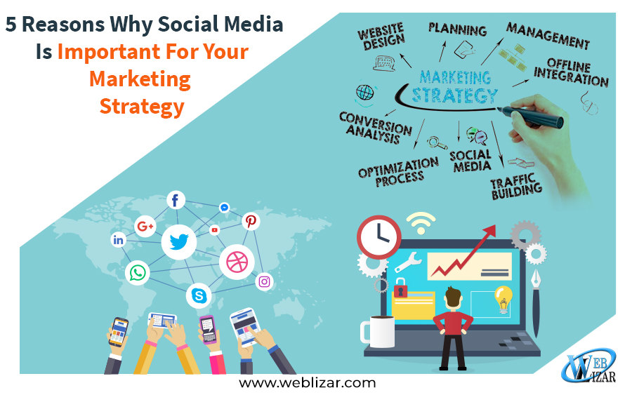 5 Reasons Why Social Media Is Important For Your Marketing Strategy