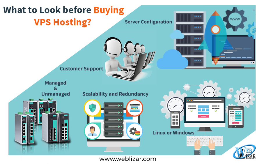 What to Look before Buying VPS Hosting?
