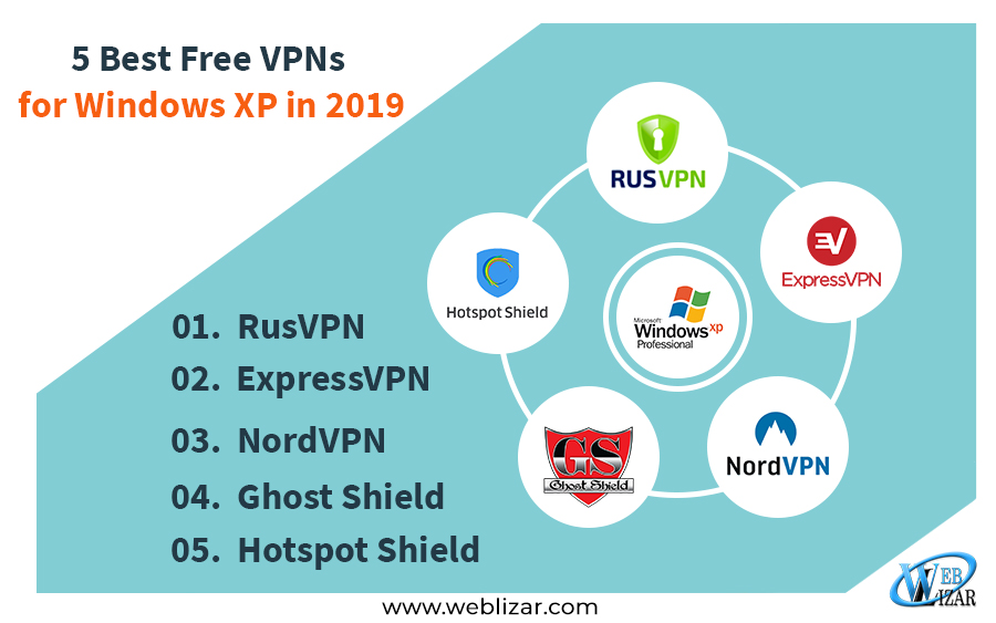 5 Best Free VPNs for Windows XP in 2019