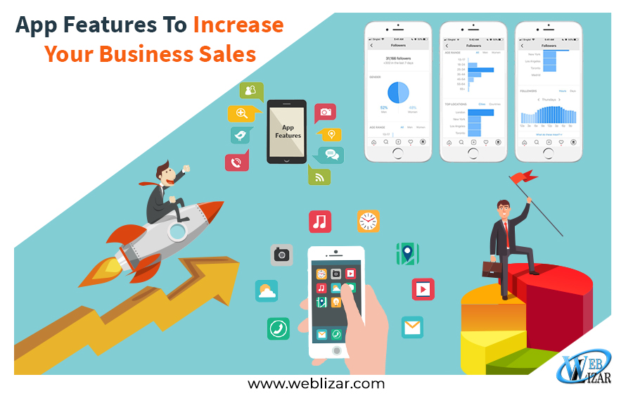 App Features To Increase Your Business Sales