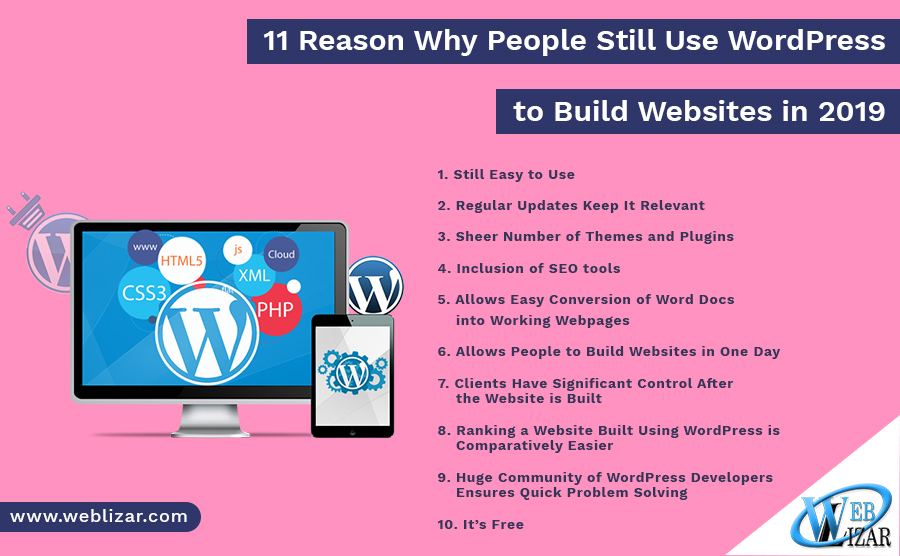 11 Reason Why People Still Use WordPress to Build Websites in 2019