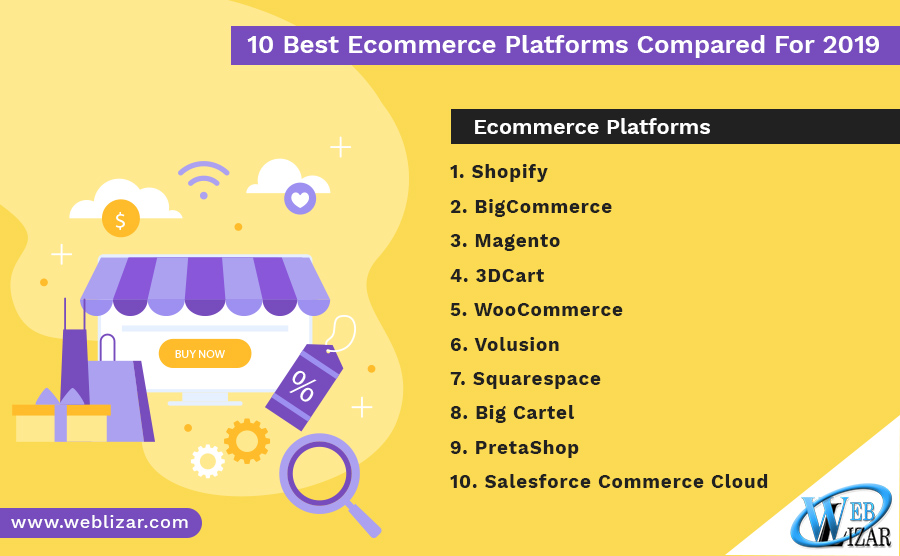 10 Best Ecommerce Platforms Compared For 2019