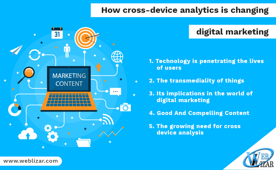 How cross-device analytics is changing digital  marketing