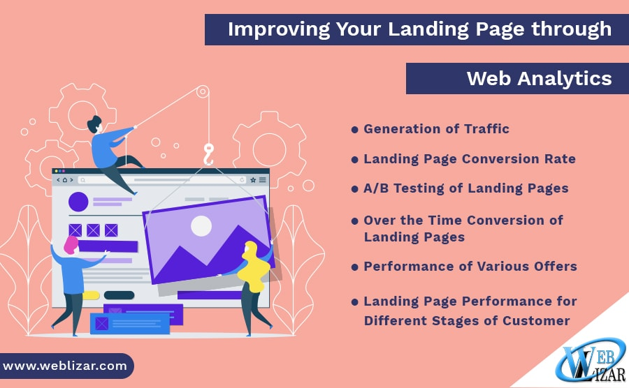 Improving Your Landing Page through Web Analytics