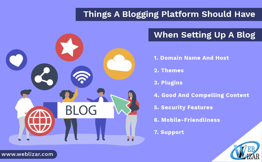 Things A Blogging Platform Should Have When Setting Up A Blog