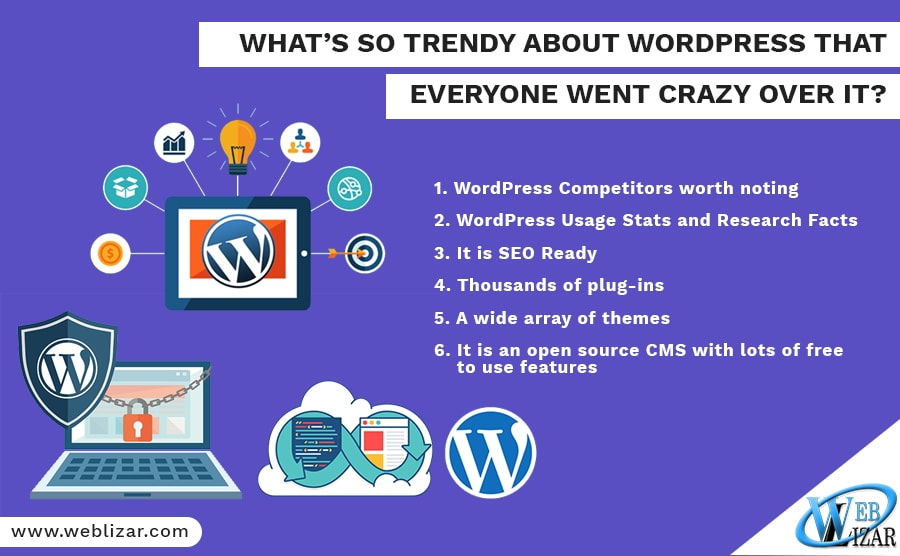 What's So Trendy About WordPress That Everyone Went Crazy Over It?