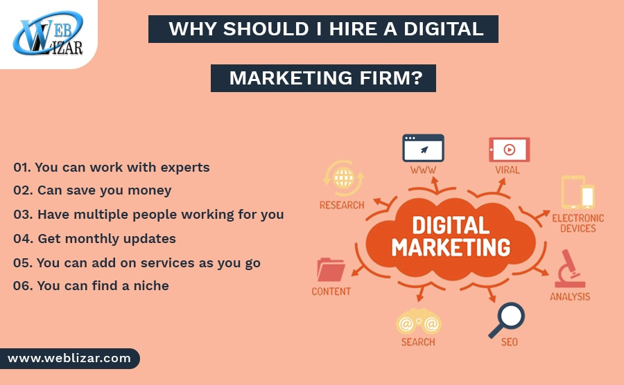 Why Should I Hire A Digital Marketing Firm?