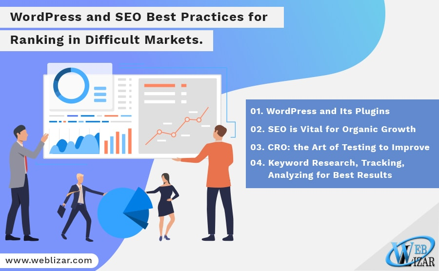 WordPress and SEO Best Practices for Ranking in Difficult Markets