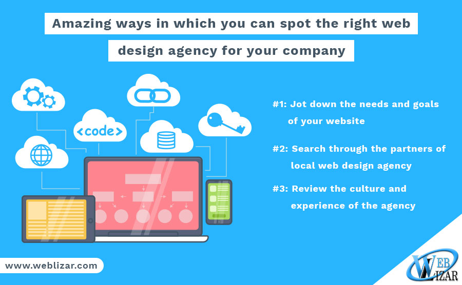 Amazing ways in which you can spot the right web design agency for your company