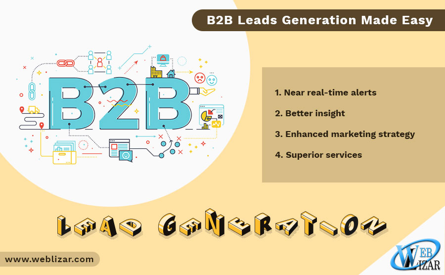 B2B Leads Generation Made Easy