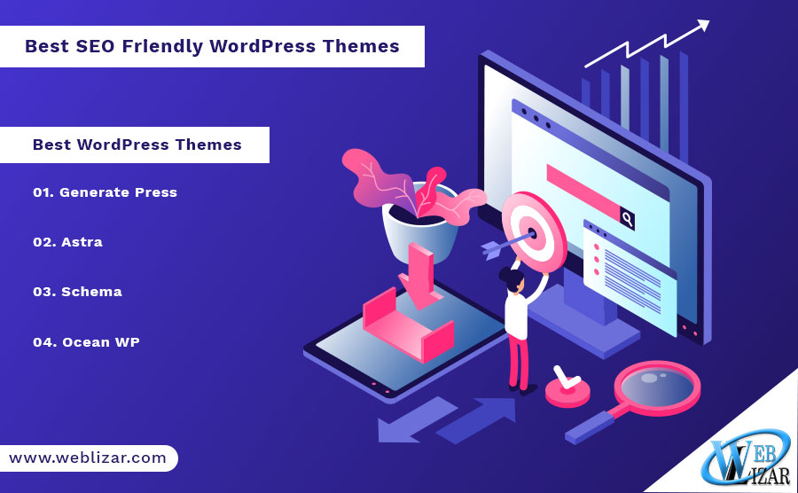 Best SEO Friendly WordPress Themes