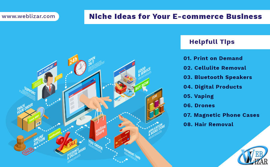 Niche Ideas for Your E-commerce Business