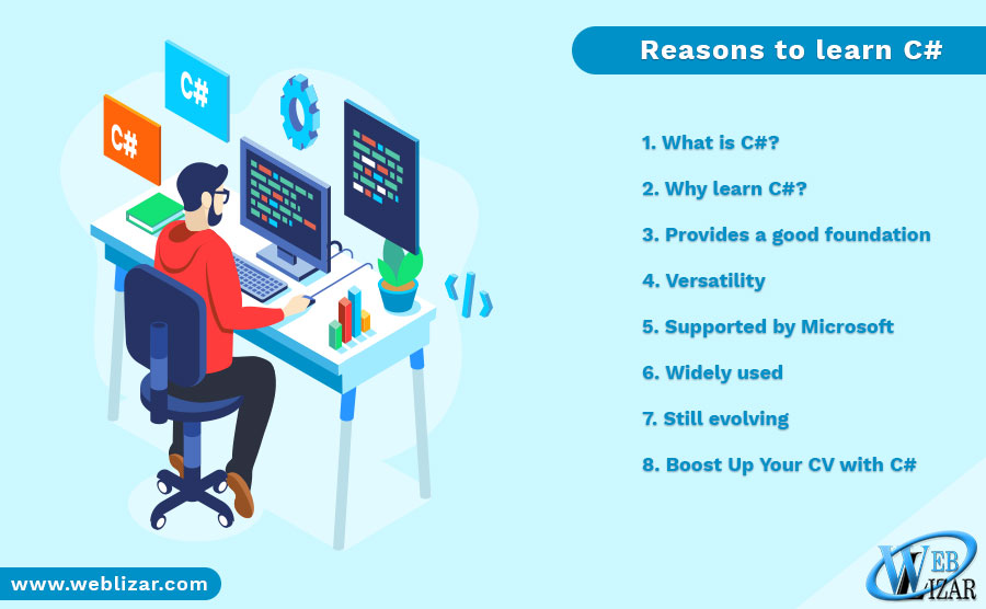 6 Practical Reasons to Learn C# Programming