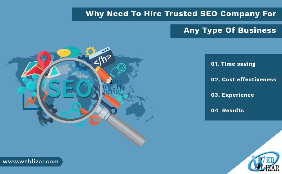 Why Need To Hire Trusted SEO Company For Any Type Of Business