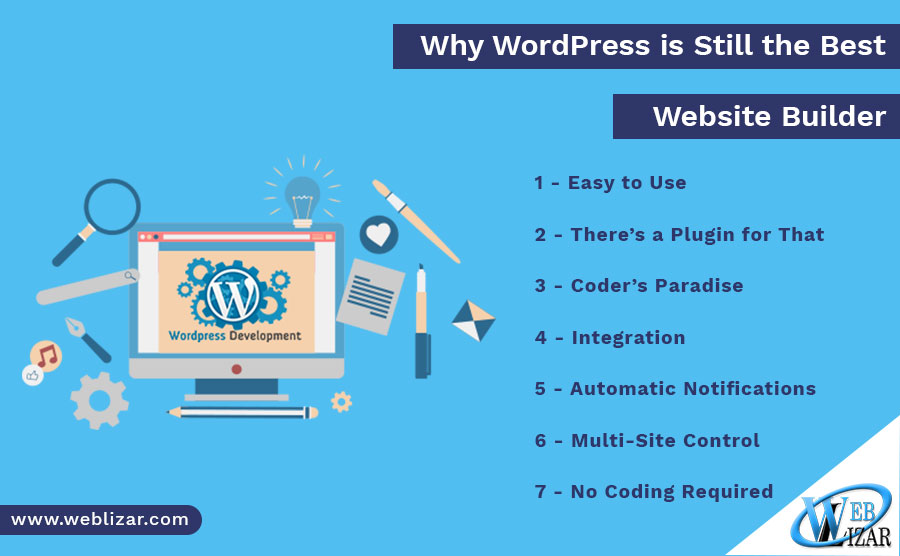 Why WordPress is Still the Best Website Builder