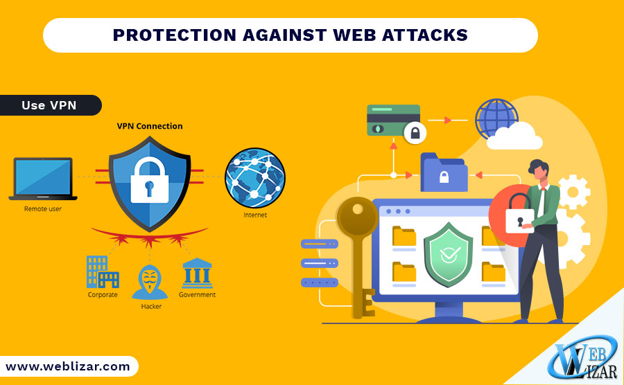 Protection Against Web Attacks