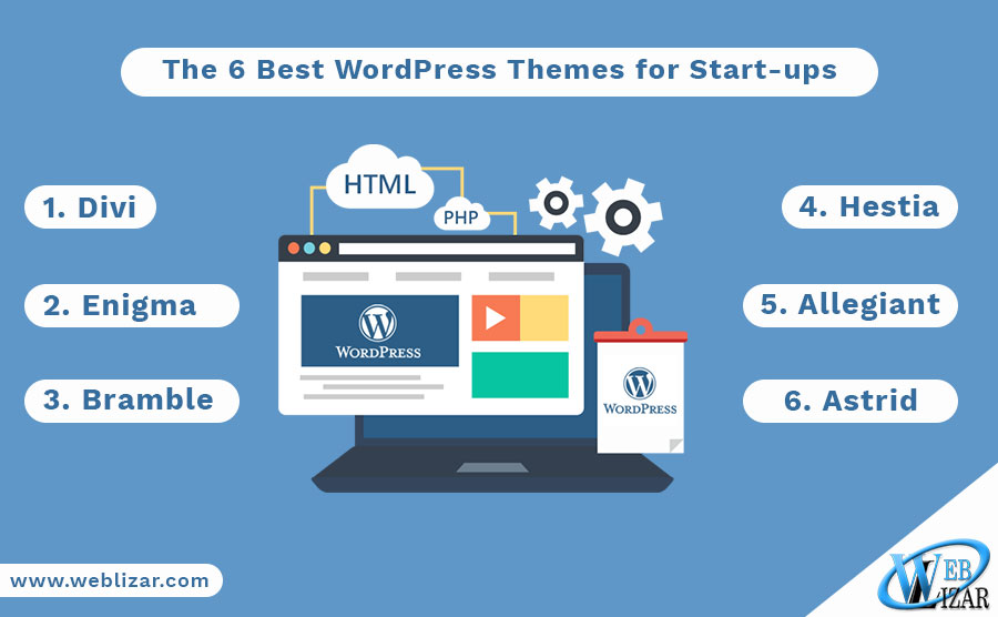 The 6 Best WordPress Themes for Start-ups