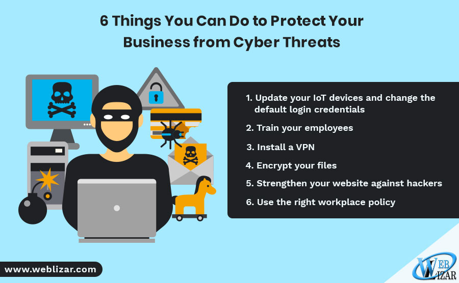 6 Things You Can Do to Protect Your Business from Cyber Threats