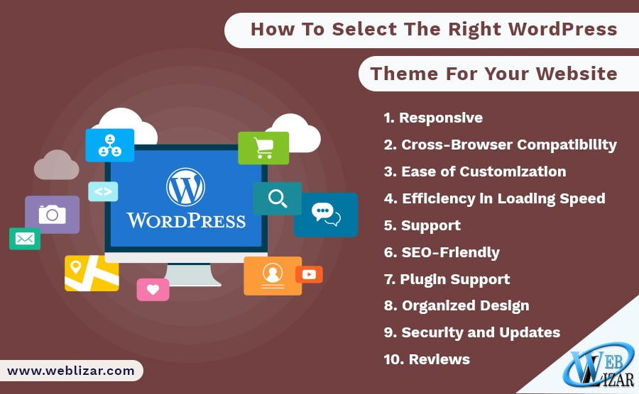 How To Select The Right WordPress Theme For Website