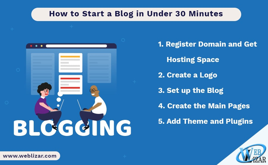 How to Start a Blog in Under 30 Minutes