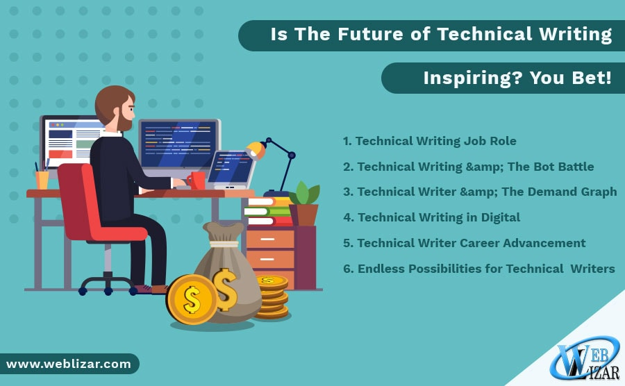 Is-The-Future-of-Technical-Writing-min