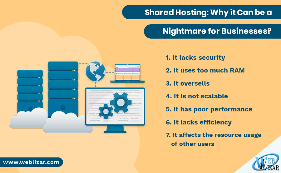 Shared Hosting: Why it Can be a Nightmare for Businesses