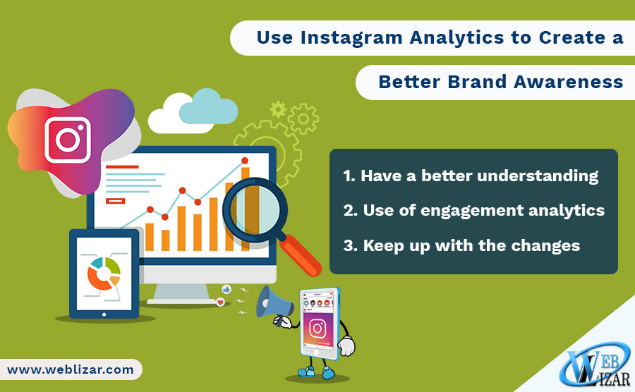Use Instagram Analytics to Create a Better Brand Awareness