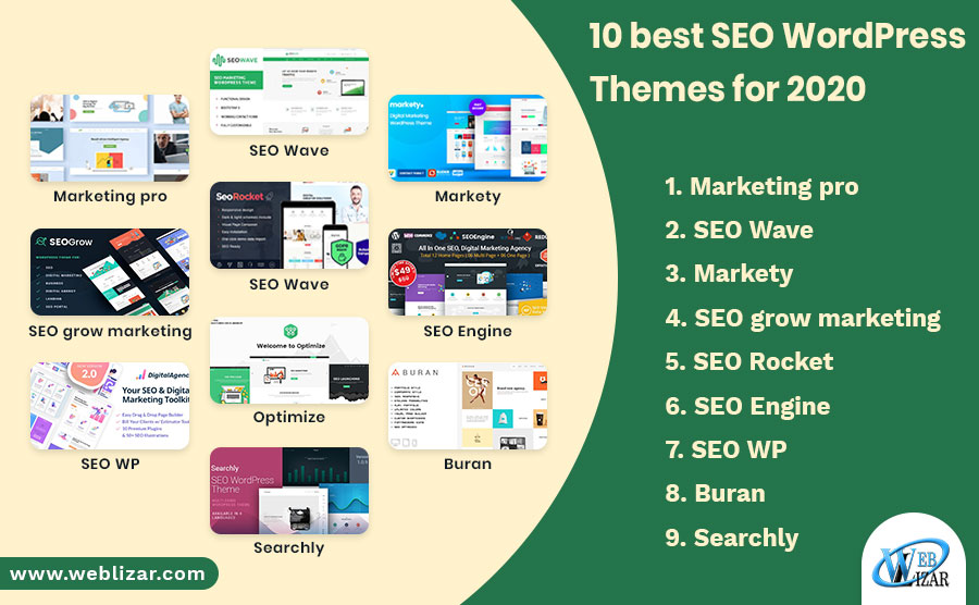 10 best SEO WordPress themes for 2020