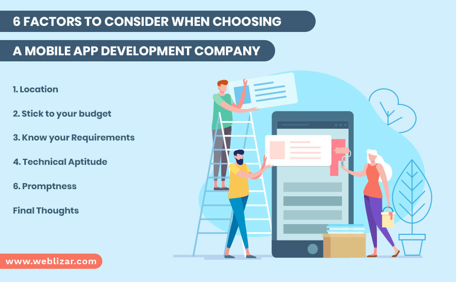 6 FACTORS TO CONSIDER WHEN CHOOSING A MOBILE APP DEVELOPMENT COMPANY